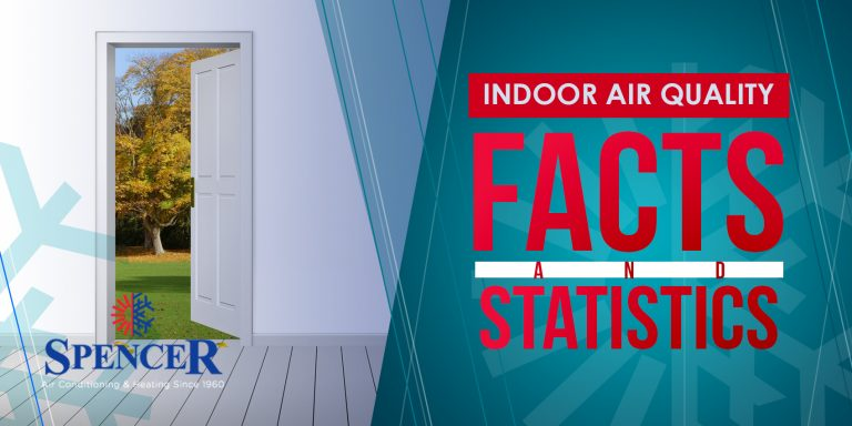 Indoor Air Quality Facts & Statistics