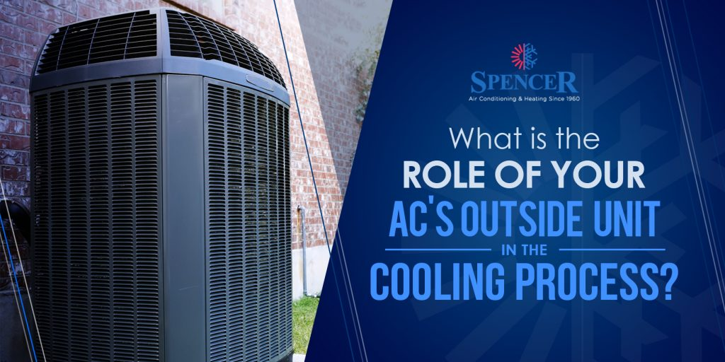 What is the Role of your AC's Outside Unit in the Cooling Process?